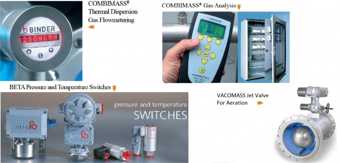 Binder Flowmeter – Gas analysis – Pressure & Temp Switch