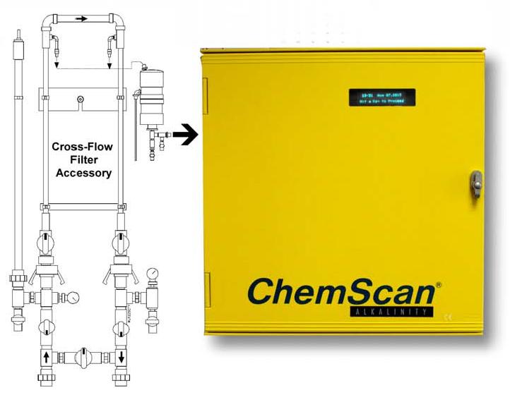 ChemScan Alkalinity Analyzer