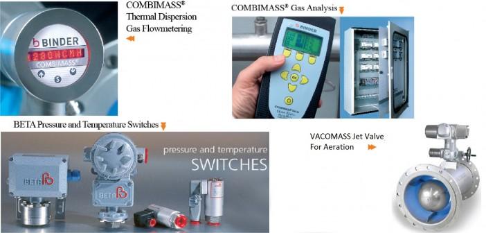 Binder Flowmeter – Gas analysis – Pressure & Temp Switch