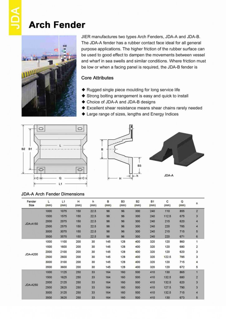 PAGE 10 -Arch Fenders