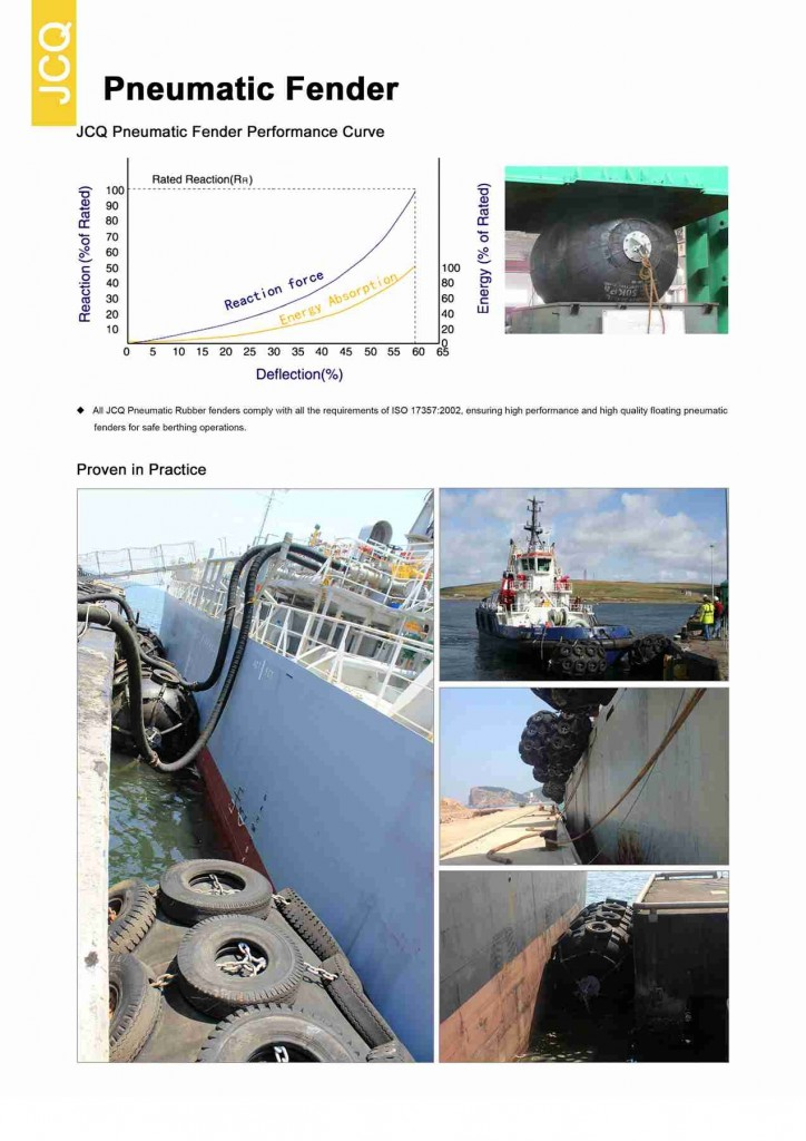 PAGE 22 -Pneumatic Fenders
