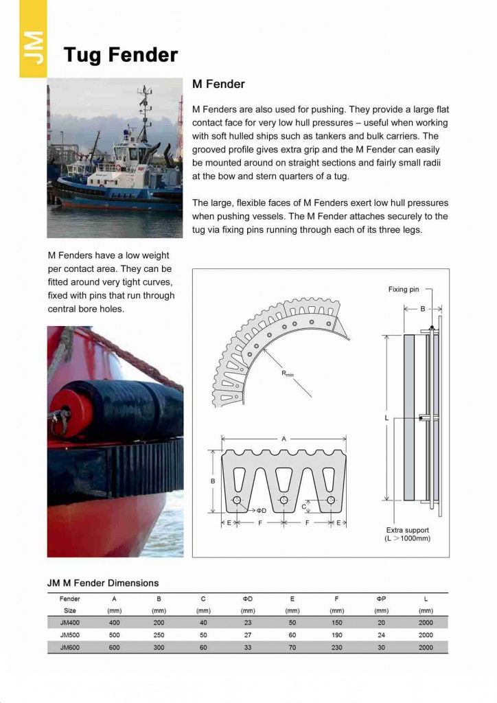 PAGE 32 -M Fenders