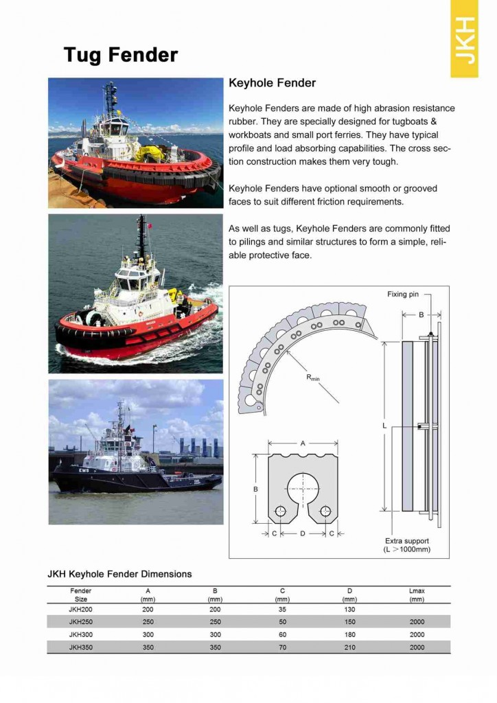 PAGE 33 -Keyhole Fenders