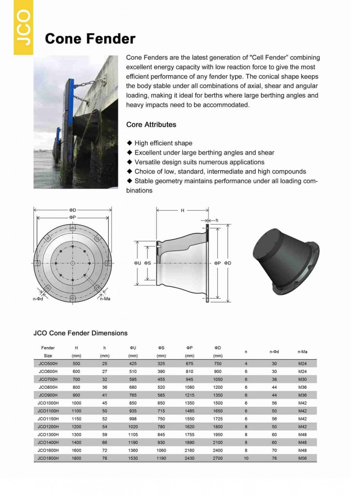 PAGE 4 -Cone Fenders